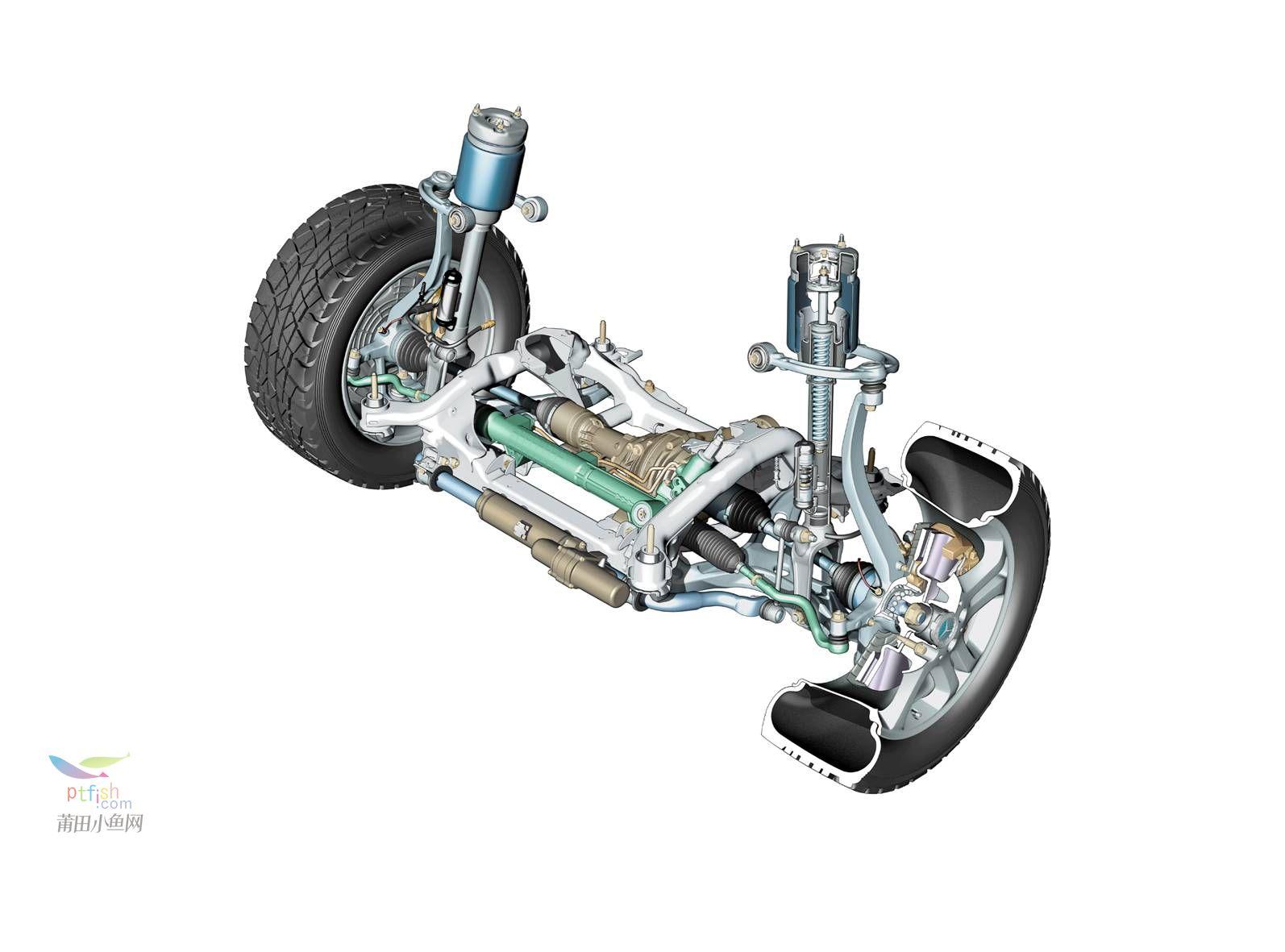 汽车底盘构造和四大体系详解