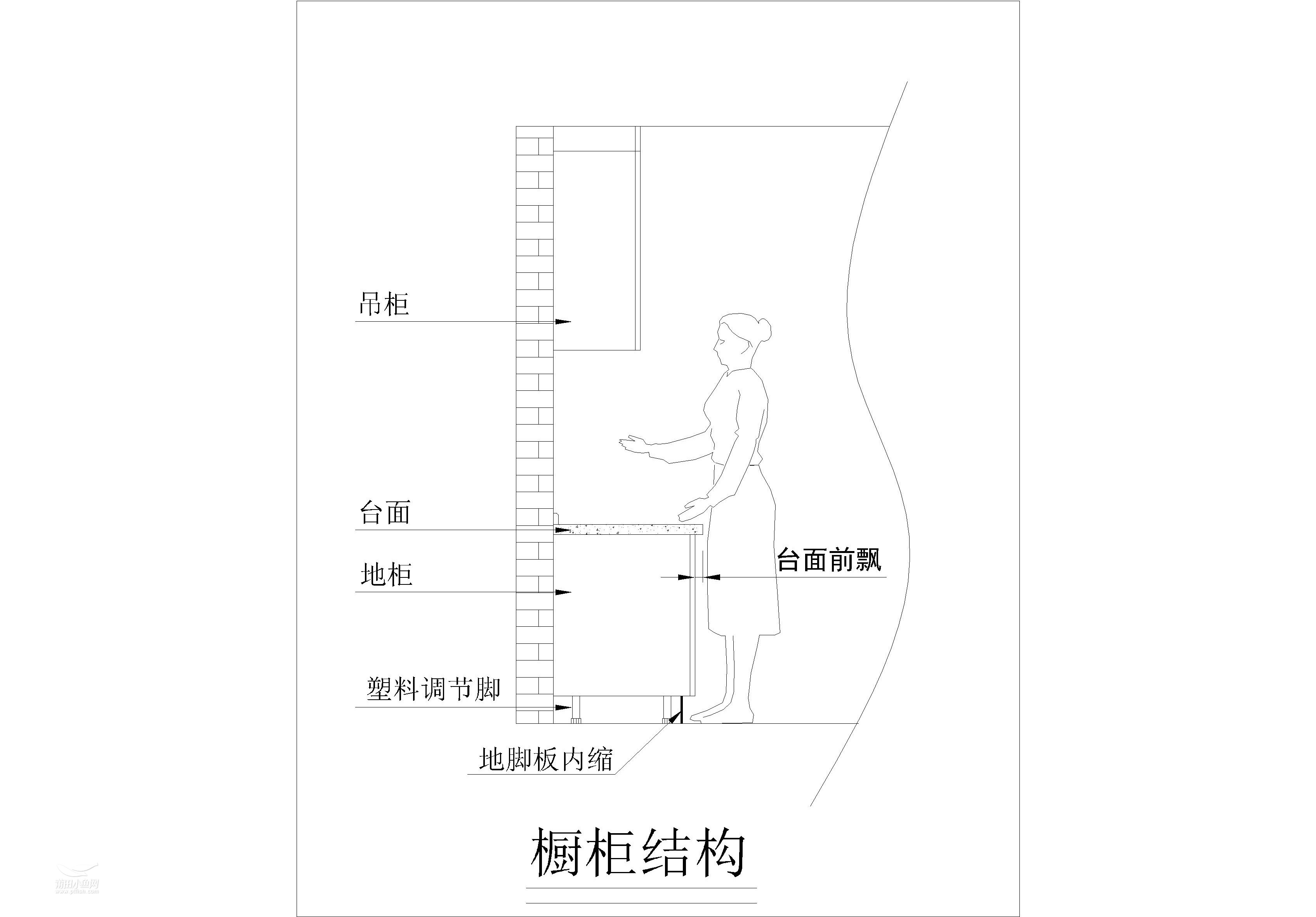 橱柜结构.jpg