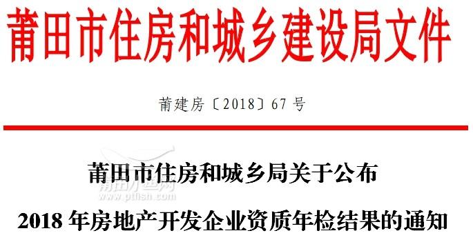 莆田市住房和城乡局关于公布 2018年房地产开发企业资质年检结果的通知